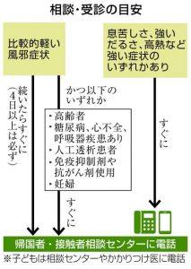 埼玉 県 コロナ 患者